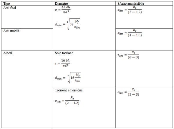 Read book funzioni e calcolo combinatorio compiti in
