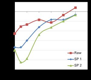 Fig. 10 - Esecuzione di una misura diffrattometrica mediante un diffrattometro portatile. (per gentile concessione di 2Effe Engineering Srl).