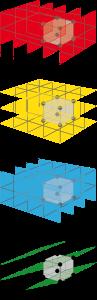 Fig. 3 - Esempi di diversi piani reticolari individuabili all'interno di un generico reticolo cristallino.