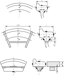 Fig. 10 - Esempio di posiziona mento e sequenza di seziona menti per lo studio delle tensioni residue su ruota ferroviaria, come previsto dalla normativa EN13262