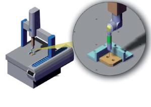 Fig. 1 - Il controllo delle tolleranze geometriche per la stragrande maggioranza di pezzi prodotti si realizza attraverso l'elaborazione manuale dei dati raccolti con strumenti di misura tradizionali, o via software, utilizzando una macchina di misura a coordinate (CMM).