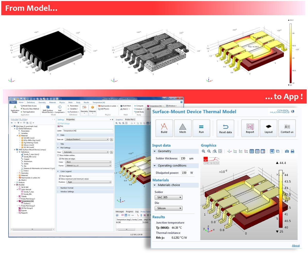 App di simulazione una nuova frontiera per la for Progettista di garage virtuale