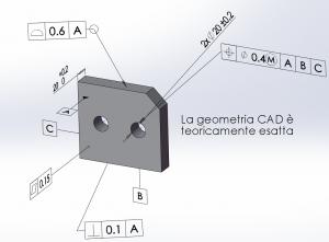 Fig. 2 - Quotatura funzionale di un componente: in alto la quotatura diretta sul modello 3D, con l'indicazione della geometria teoricamente esatta. In basso, la quotatura sul disegno; il modificatore del massimo materiale nella tolleranza di localizzazione consente l'aumento della tolleranza disponibile quando il foro si allontana dalle condizioni di massimo materiale.