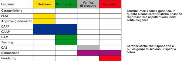 metodologie1